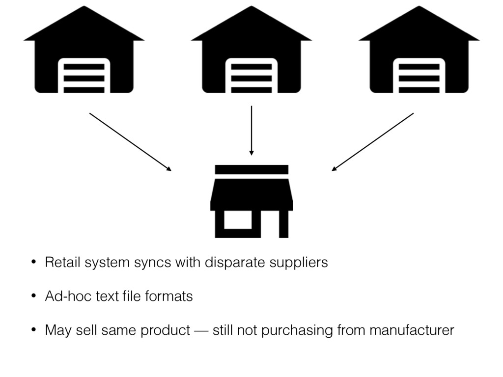• Retail system syncs with disparate suppliers ...