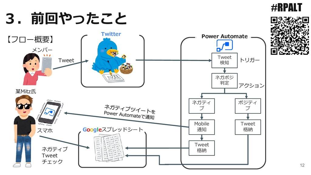 12 #RPALT 【フロー概要】 某Mitz氏 Twitter Power Automate...