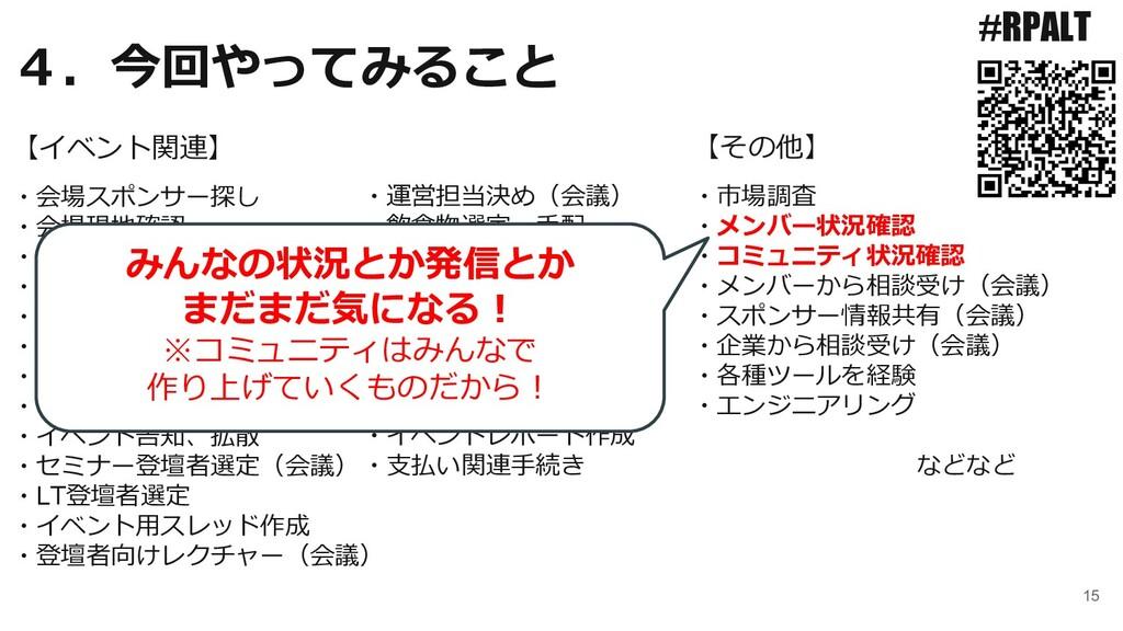 15 #RPALT ・会場スポンサー探し ・会場現地確認 ・懇親会スポンサー探し ・スポンサー...