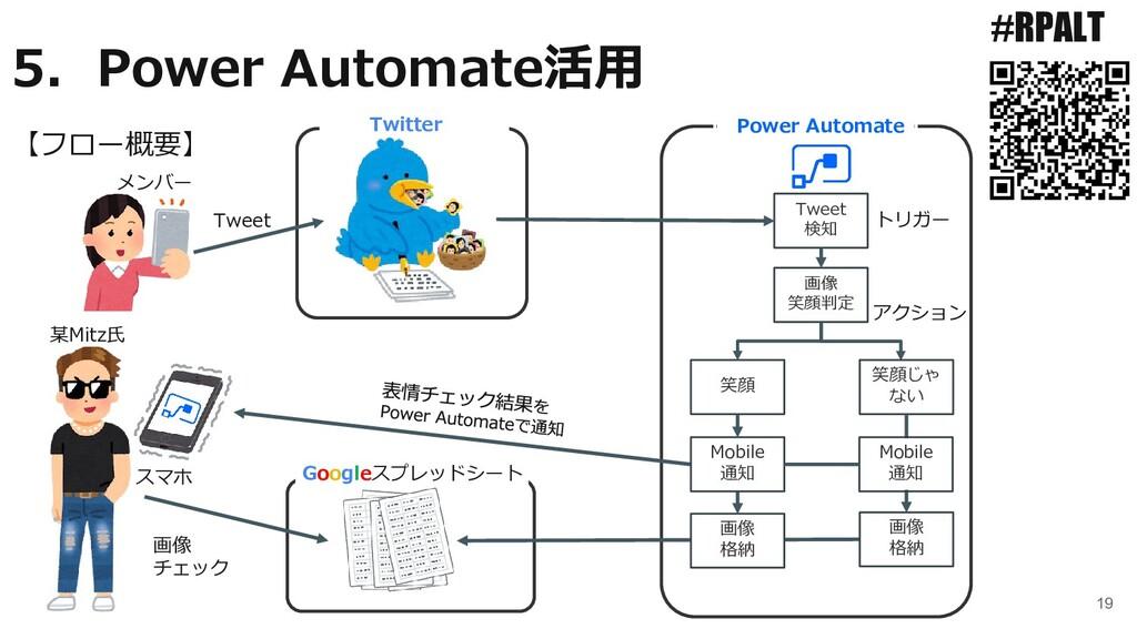 19 #RPALT 【フロー概要】 5.Power Automate活用 某Mitz氏 Twi...