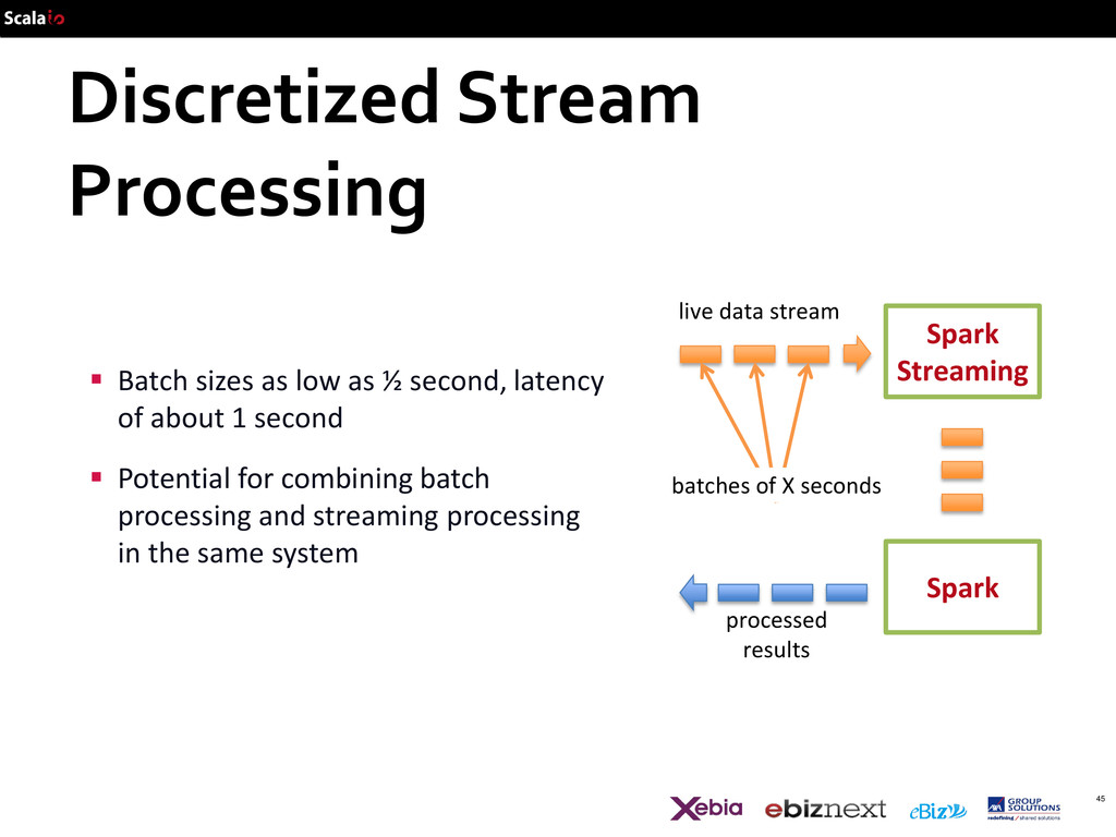 Discretized Stream Processing 45  Batch sizes ...