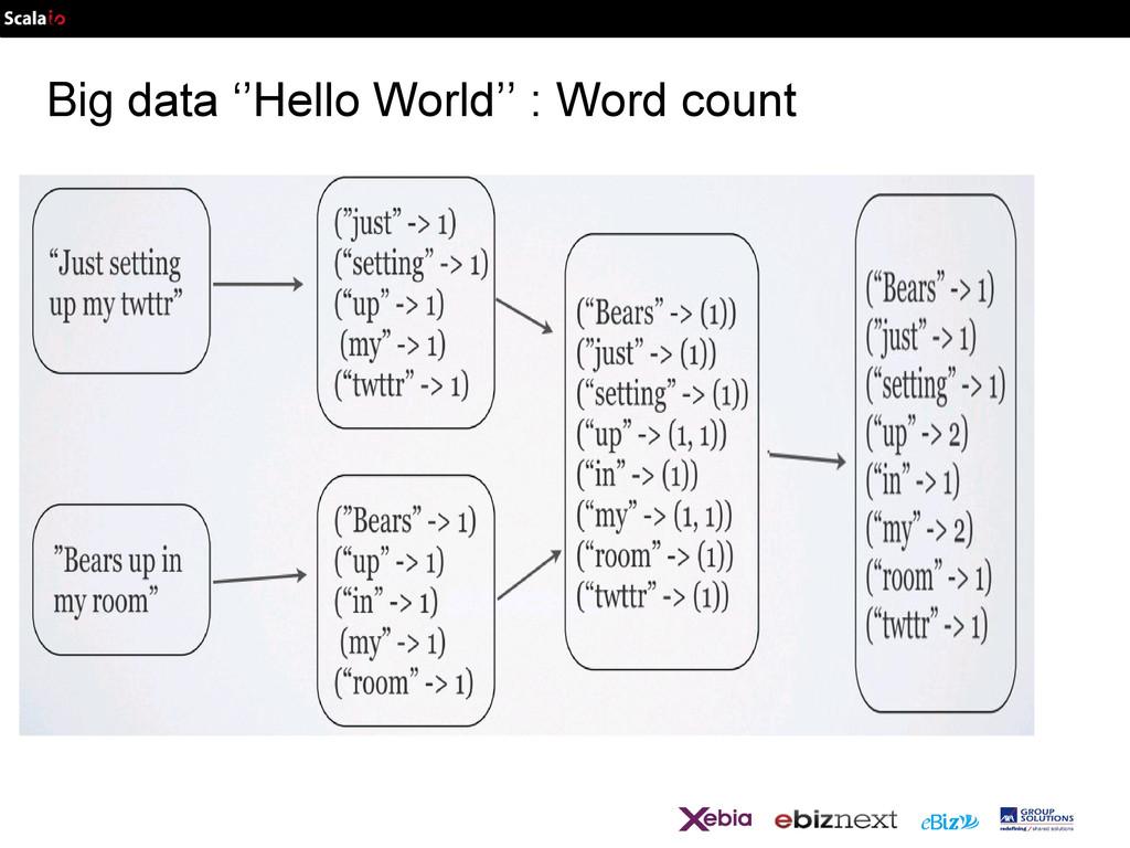 Big data ''Hello World'' : Word count
