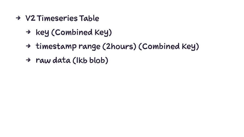 4 V2 Timeseries Table 4 key (Combined Key) 4 ti...