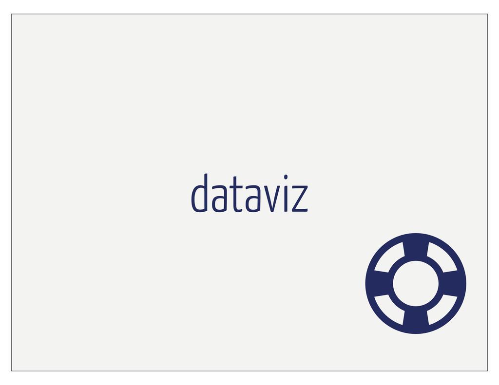 dataviz