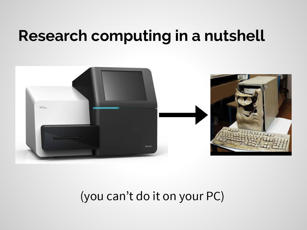 (you can't do it on your PC) Research computing...