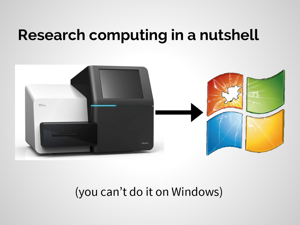(you can't do it on Windows) Research computing...