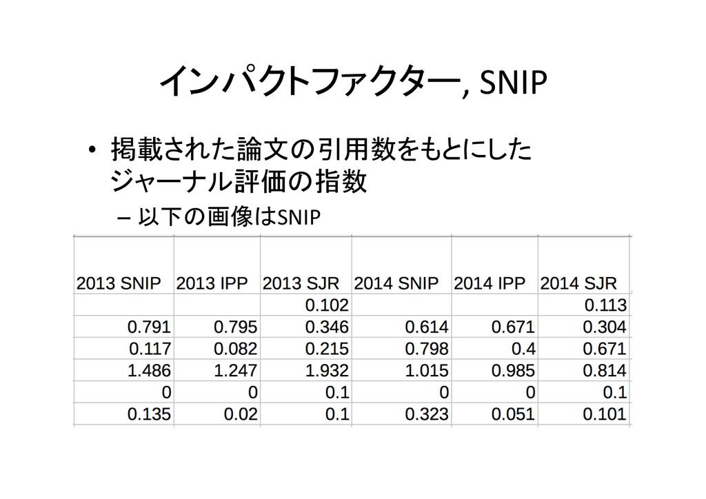 インパクトファクター, SNIP • 掲載された論文の引用数をもとにした  ...