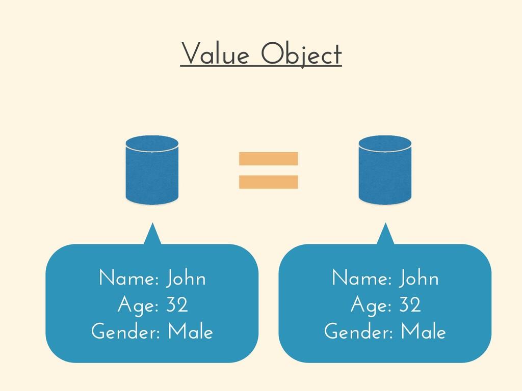 Value Object Name: John Age: 32 Gender: Male Na...