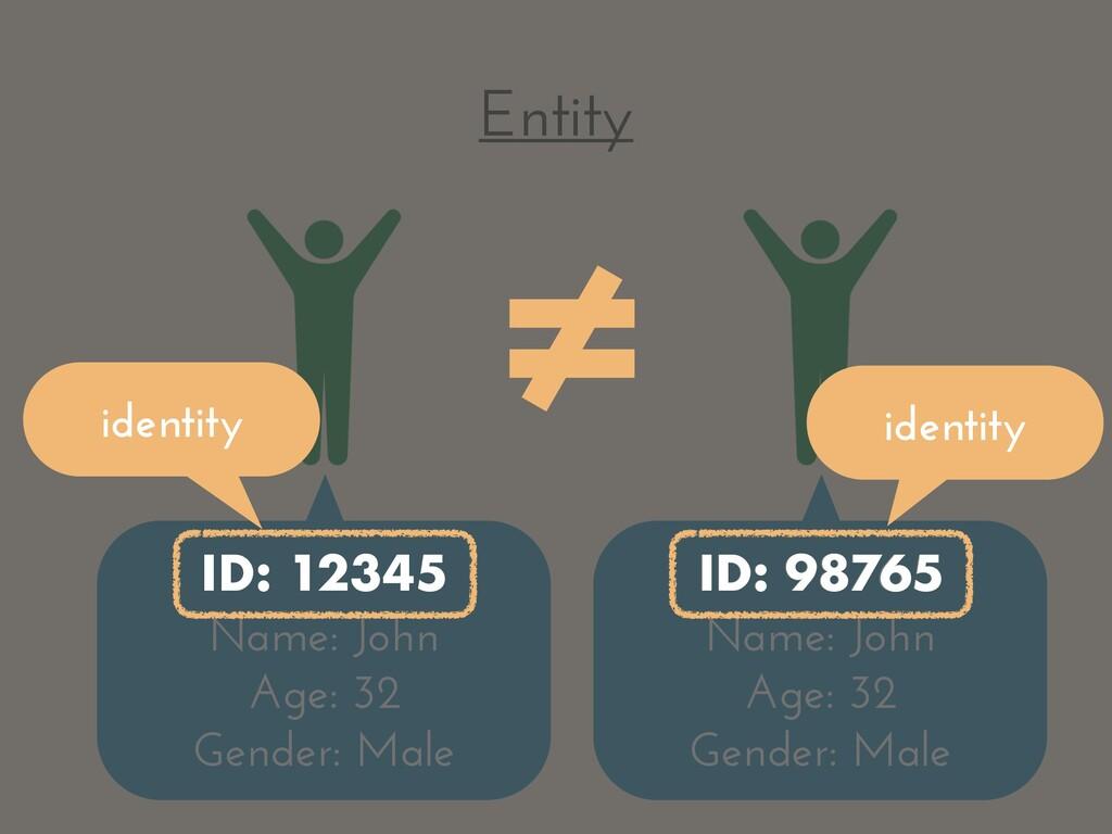 Entity ID: 12345 Name: John Age: 32 Gender: Mal...