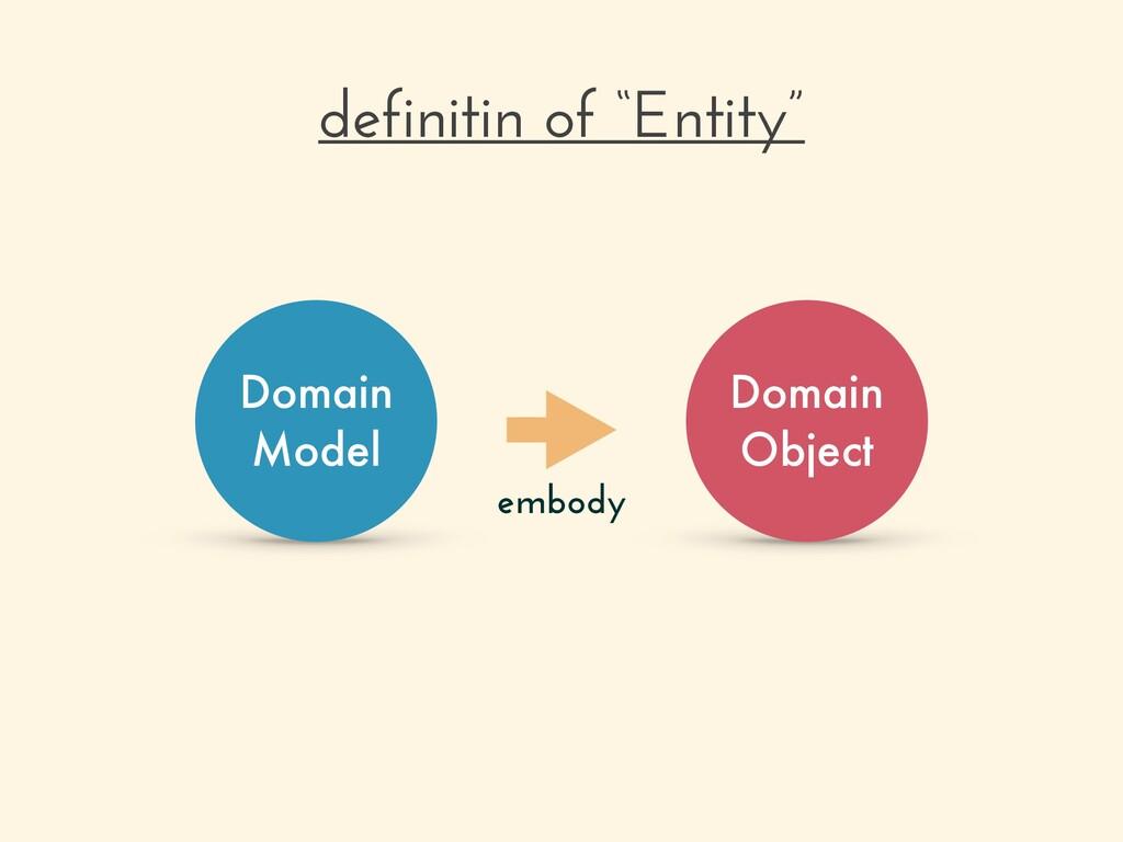 embody Domain Model Domain Object definitin of ...