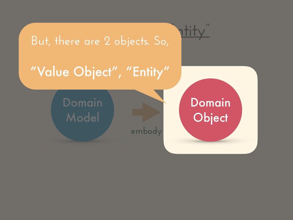 "embody Domain Model definitin of ""Entity"" Domai..."