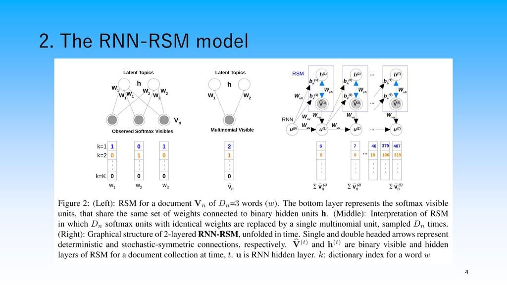 2. The RNN-RSM model 4