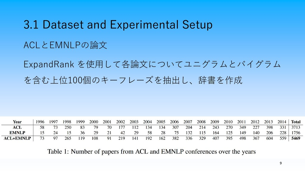 3.1 Dataset and Experimental Setup ACLとEMNLPの論文...