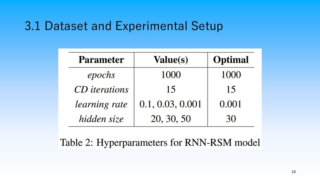 3.1 Dataset and Experimental Setup 10