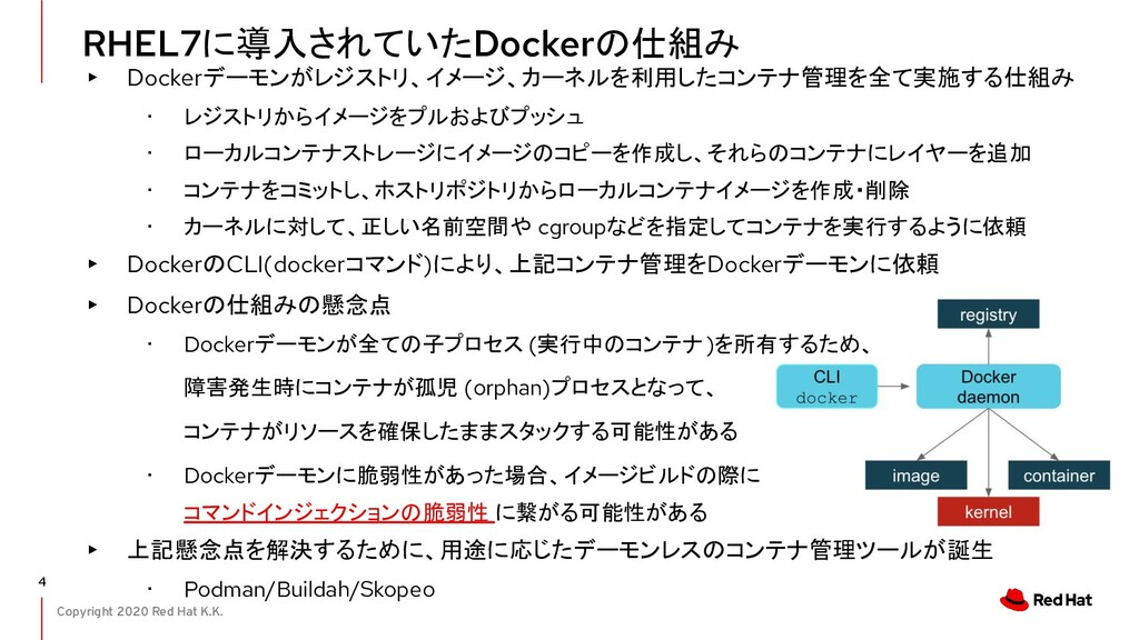 Copyright 2020 Red Hat K.K. RHEL7に導入されていたDocker...