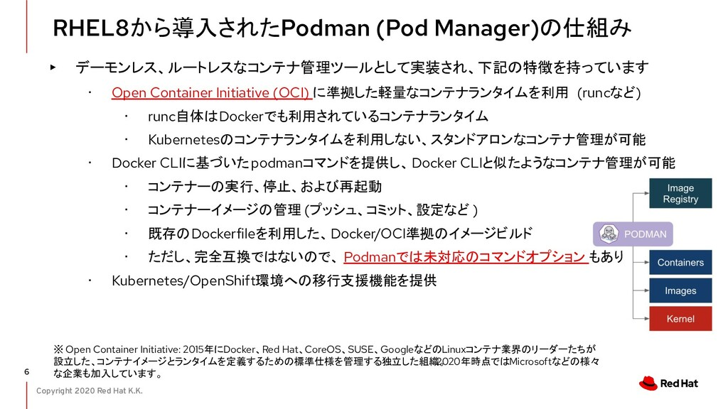 Copyright 2020 Red Hat K.K. RHEL8から導入されたPodman ...