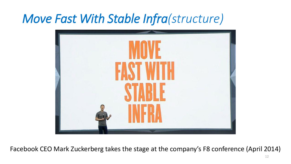 Facebook CEO Mark Zuckerberg takes the stage at...