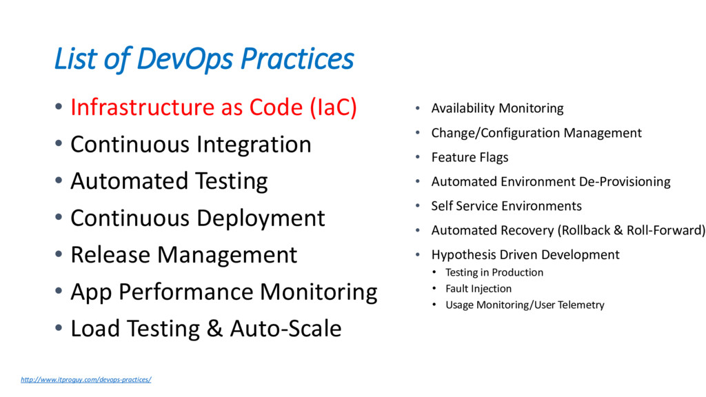 List of DevOps Practices • Infrastructure as Co...