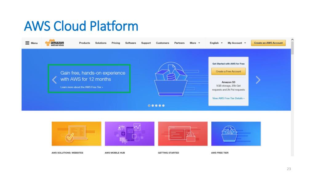 AWS Cloud Platform 23