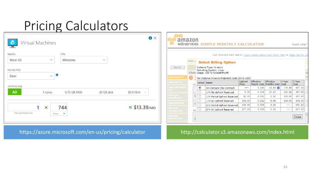 Pricing Calculators https://azure.microsoft.com...