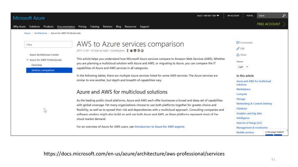 https://docs.microsoft.com/en-us/azure/architec...
