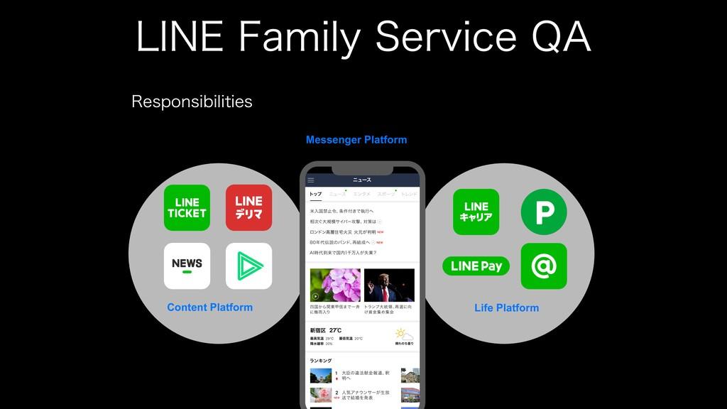 Content Platform Life Platform Messenger Platfo...