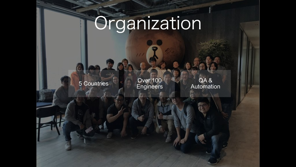 0SHBOJ[BUJPO Over 100 Engineers QA & Automation...