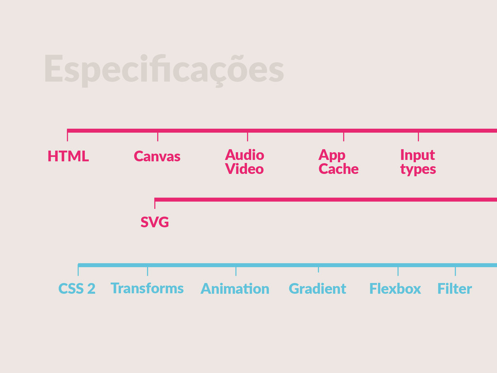 HTML Canvas Audio