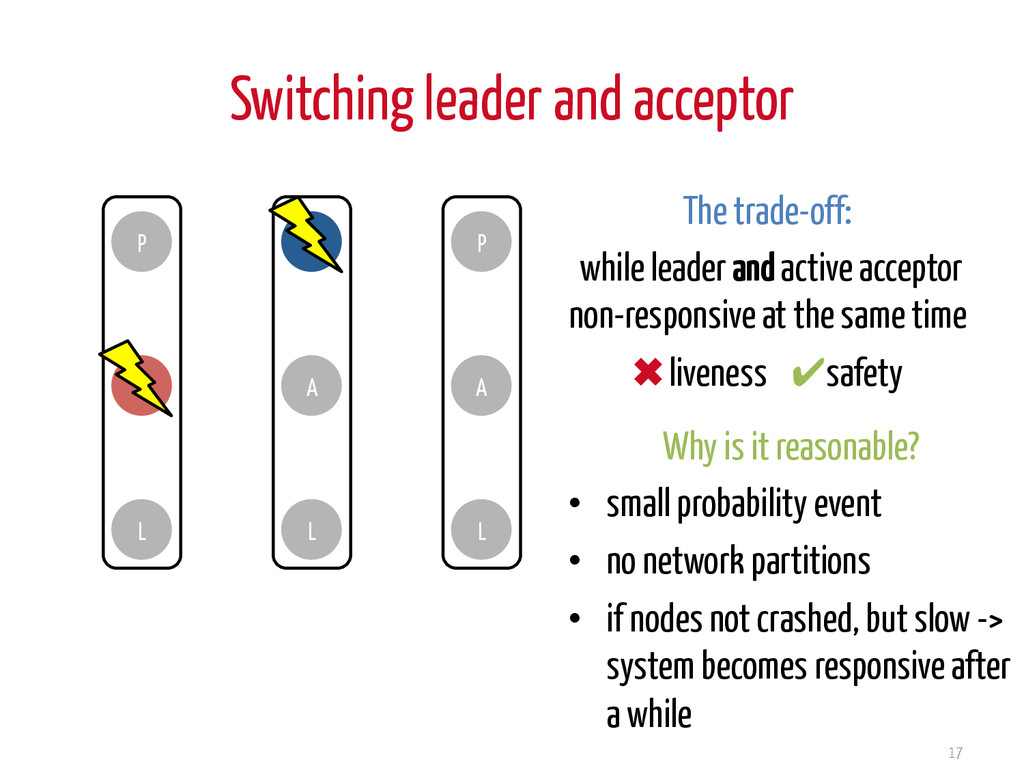 Switching leader and acceptor The trade-off: wh...