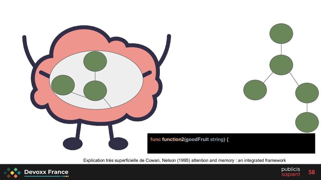 58 func function2(goodFruit string) { Explicati...