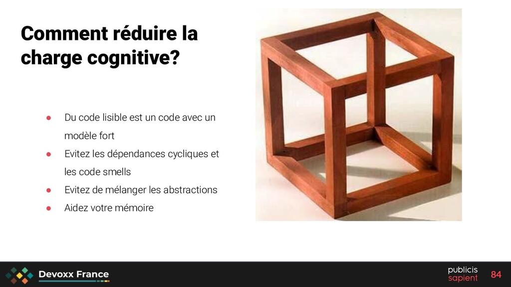 84 ● Du code lisible est un code avec un modèle...