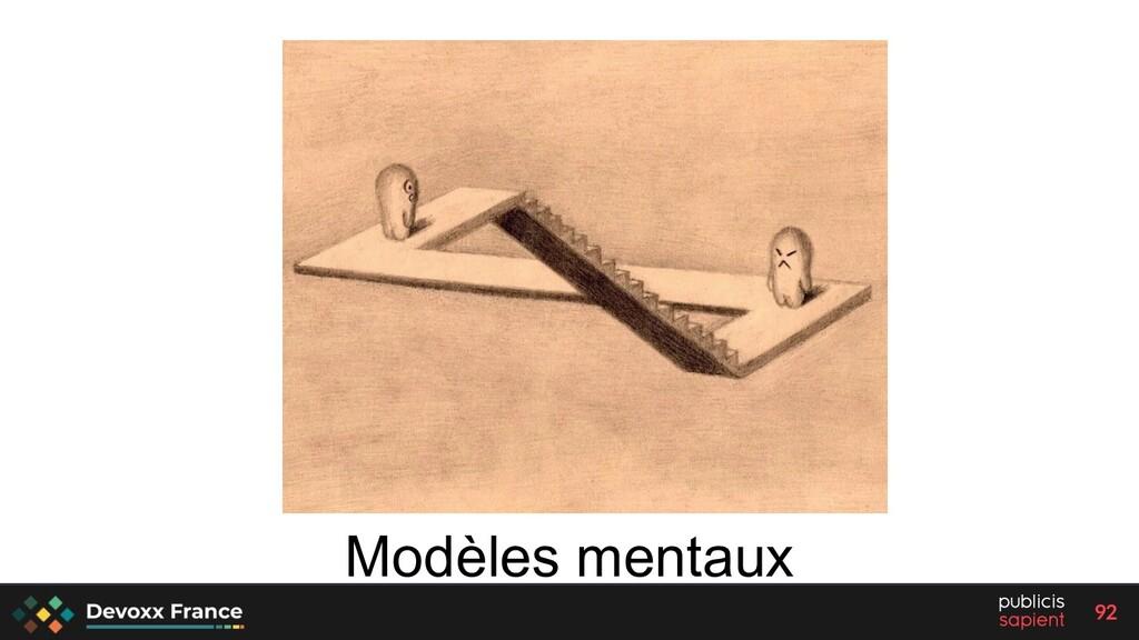 92 Modèles mentaux