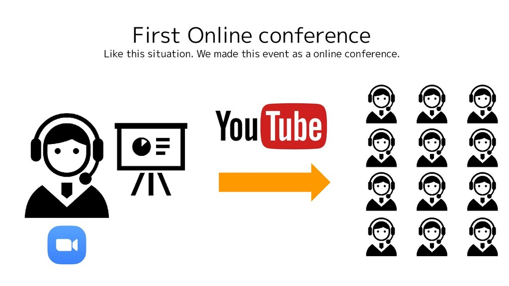 First Online conference Like this situation. We...