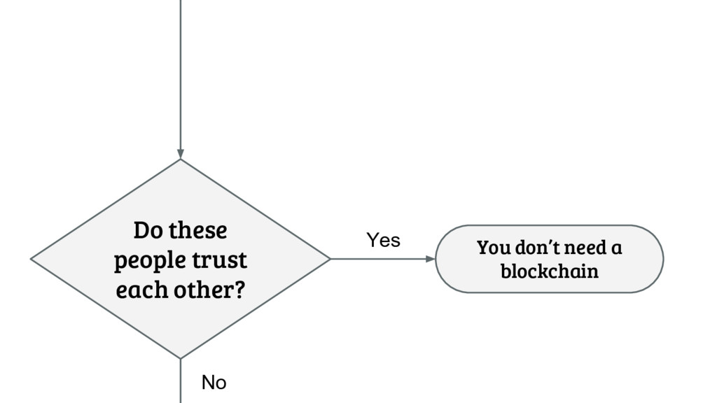 Do these people trust each other? You don't nee...