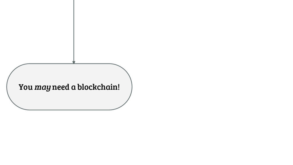 You may need a blockchain!