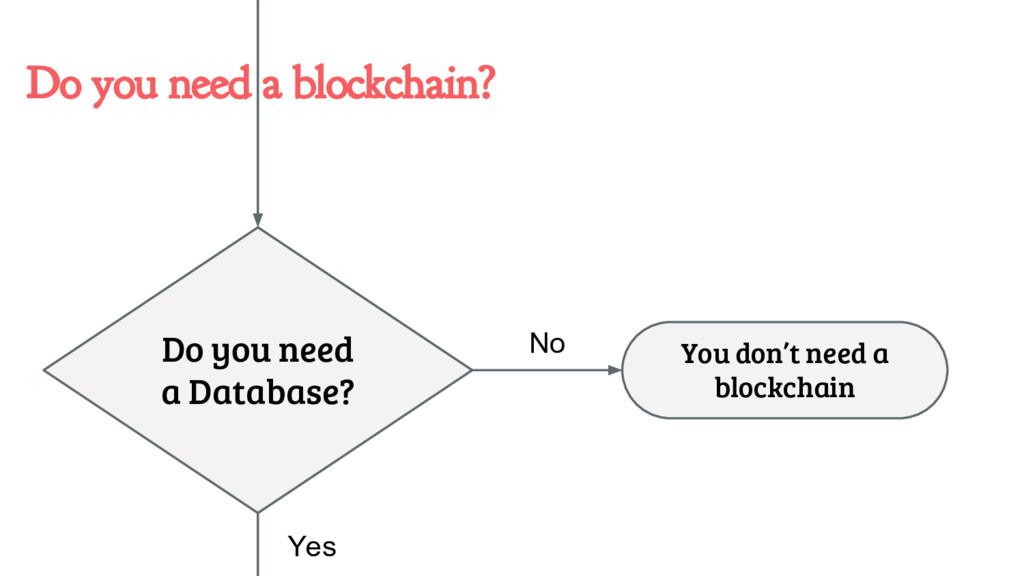 Do you need a blockchain? Do you need a Databas...