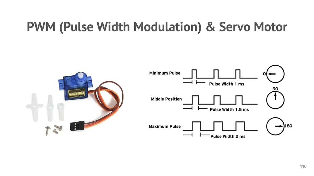 PWM (Pulse Width Modulation) & Servo Motor !110