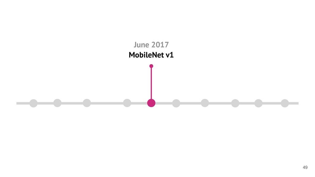 !49 June 2017 MobileNet v1