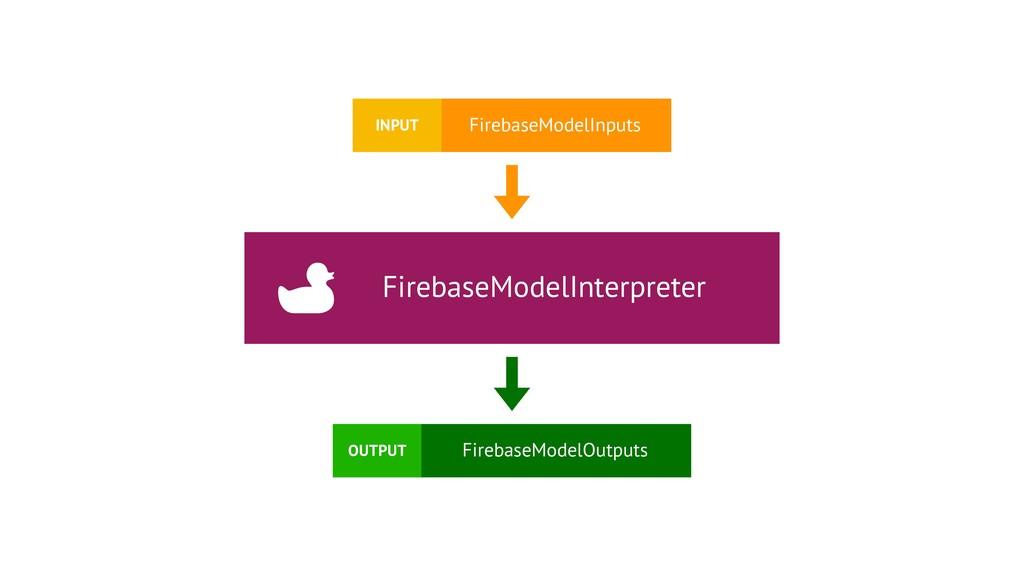 FirebaseModelInterpreter FirebaseModelInputs Fi...