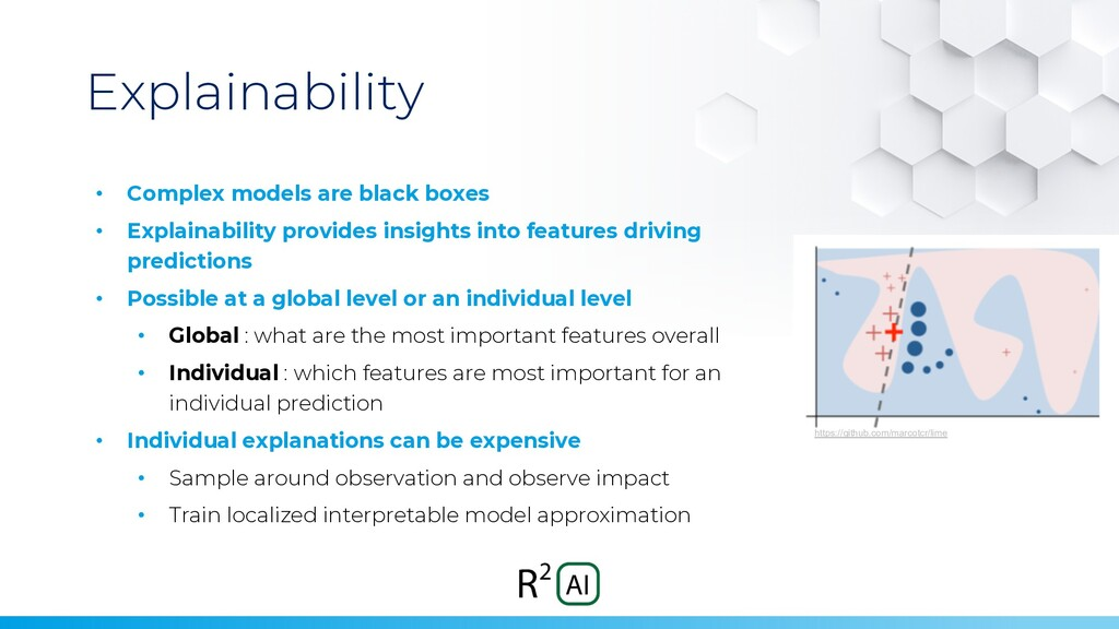 Explainability • Complex models are black boxes...
