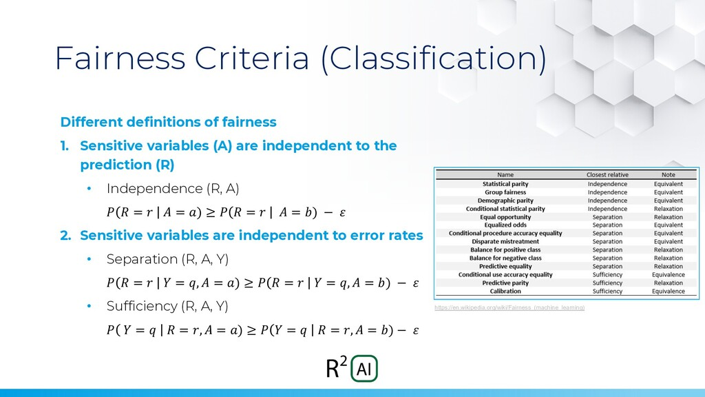 Fairness Criteria (Classification) Different de...
