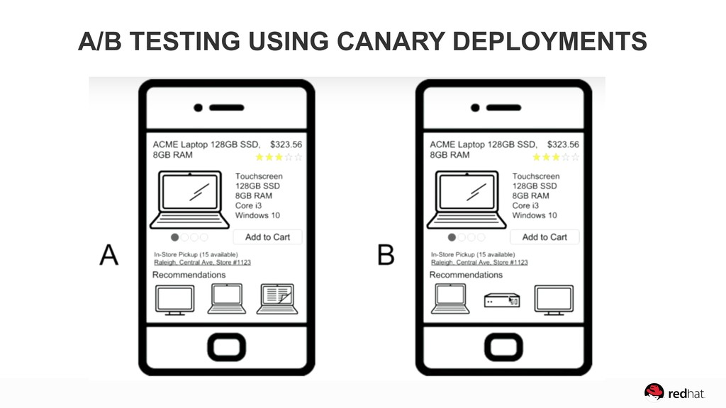 A/B TESTING USING CANARY DEPLOYMENTS