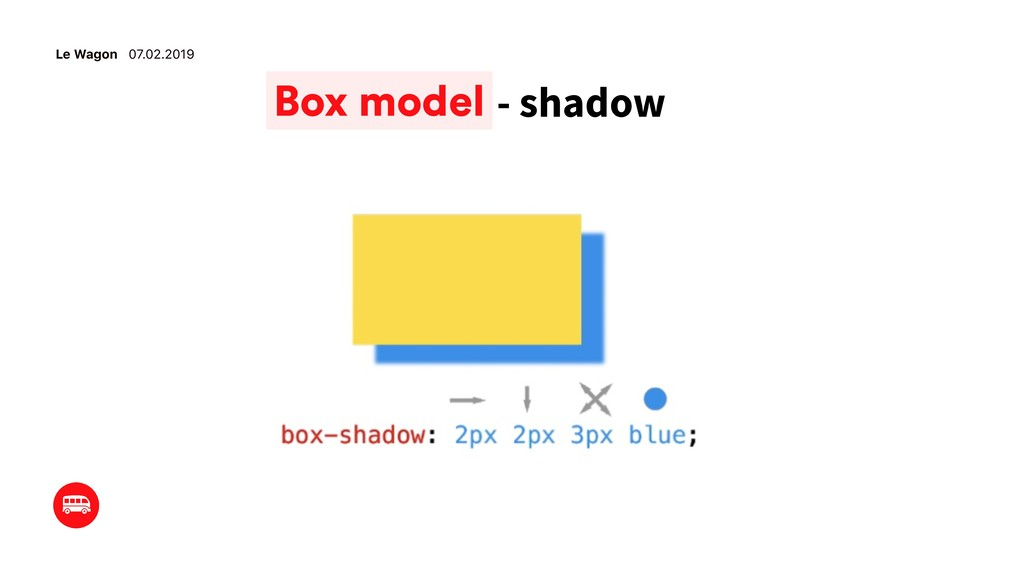 Le Wagon 07.02.2019 - shadow Box model