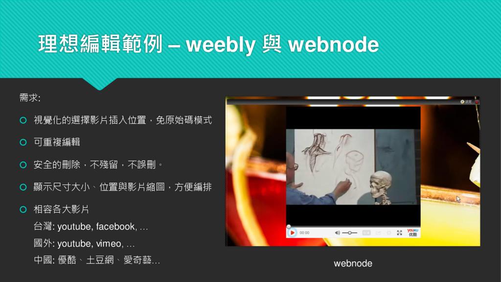 理想編輯範例 – weebly 與 webnode 需求:  視覺化的選擇影片插入位置,免原...