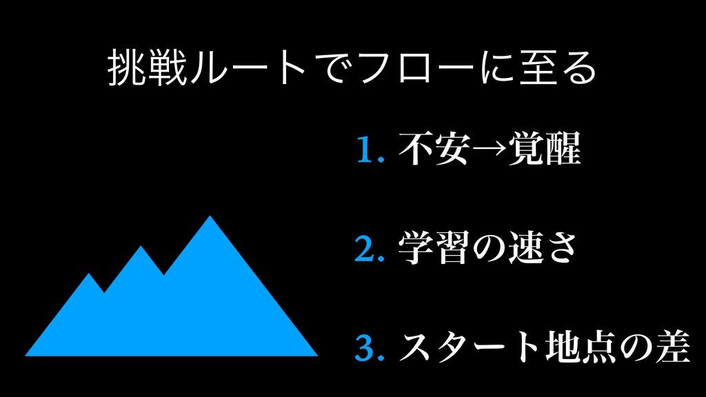 ઓϧʔτͰϑϩʔʹࢸΔ 1. ෆ҆ˠ֮੧ 2. ֶशͷ͞ 3. ελʔτͷࠩ