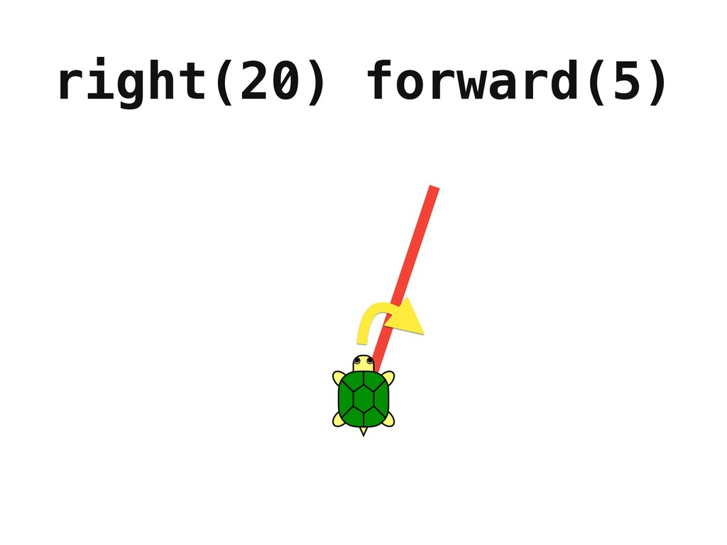 right(20) forward(5)