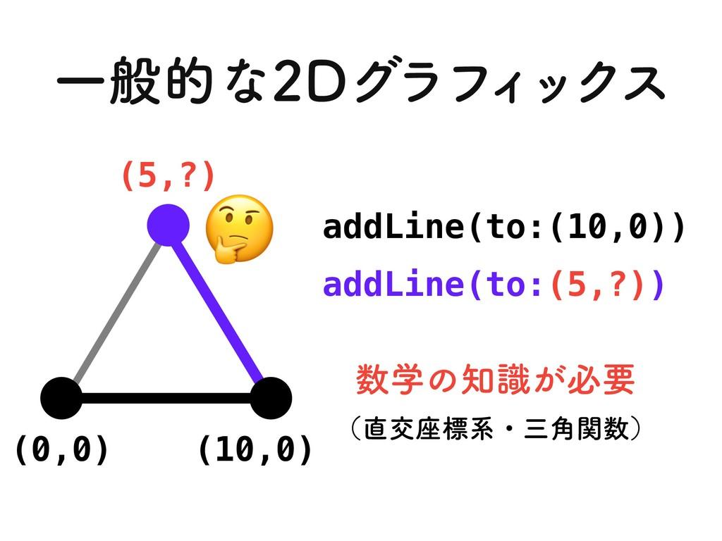 Ұൠతͳ%άϥϑ Ο οΫε (0,0)  addLine(to:(5,?)) (5,?) ...