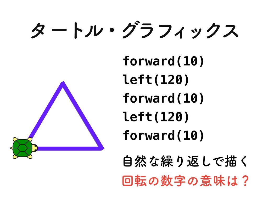 λʔτϧɾάϥϑ Ο οΫε forward(10) left(120) forward(10...