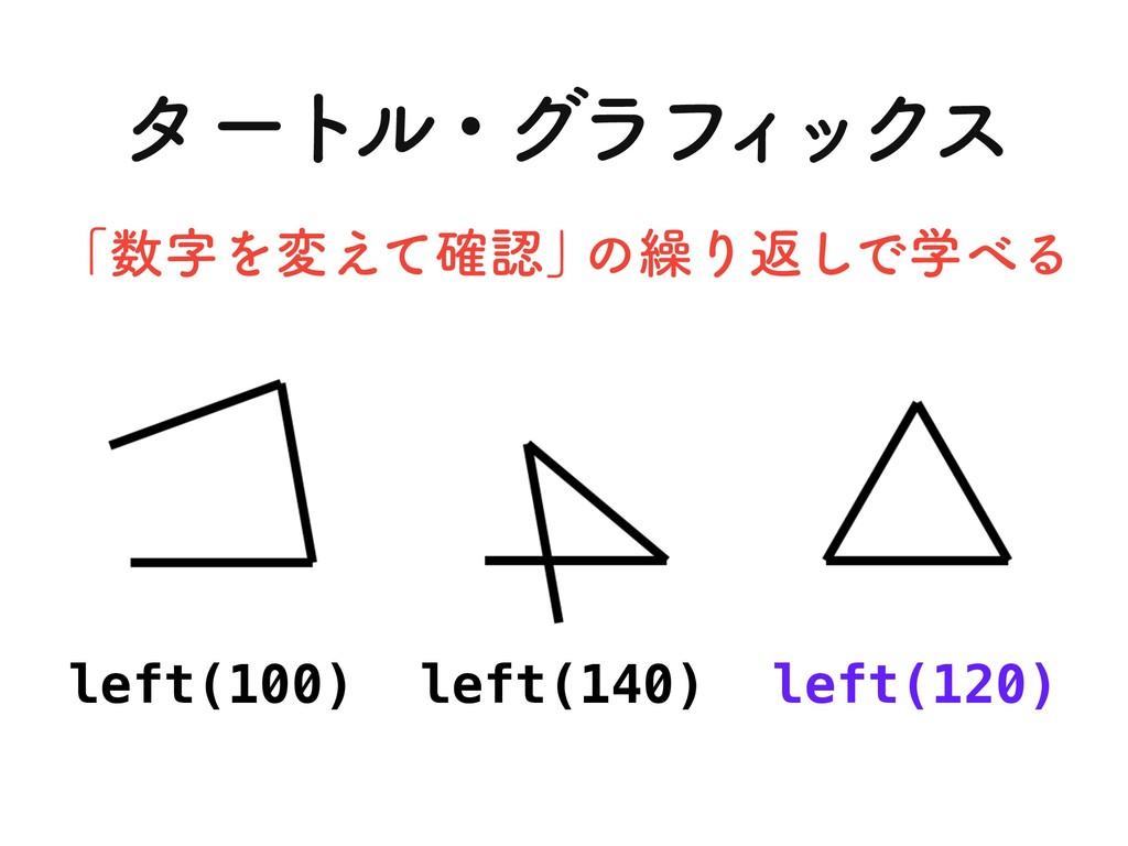 λʔτϧɾάϥϑ Ο οΫε left(100) left(140) left(120) ʮ...