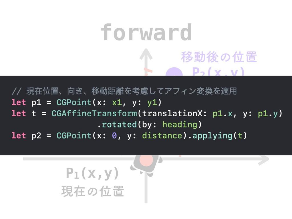 forward P1(x,y) ݱࡏͷҐஔ P2(x,y) ҠಈޙͷҐஔ Ҡಈڑ dista...